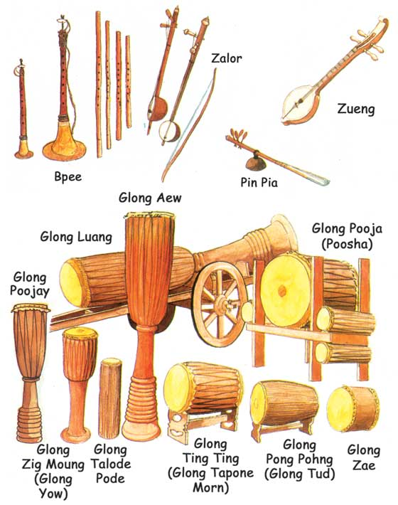 traditional-music-instruments-2-2